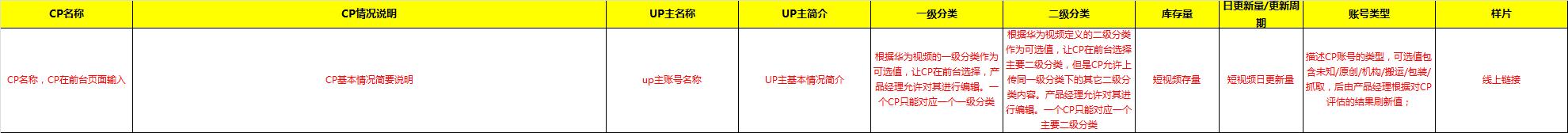 华为视频百花号招募各领域达人合作