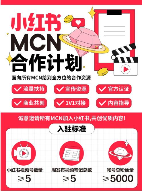 小红书MCN机构入驻指南-小红书 MCN 合作计划